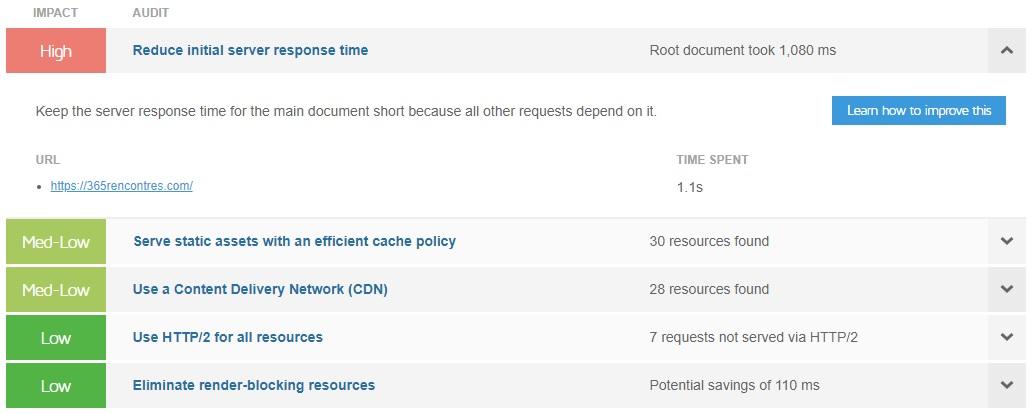 Recommandation GTmetrix : Réduire le temps de réponse initial du serveur.