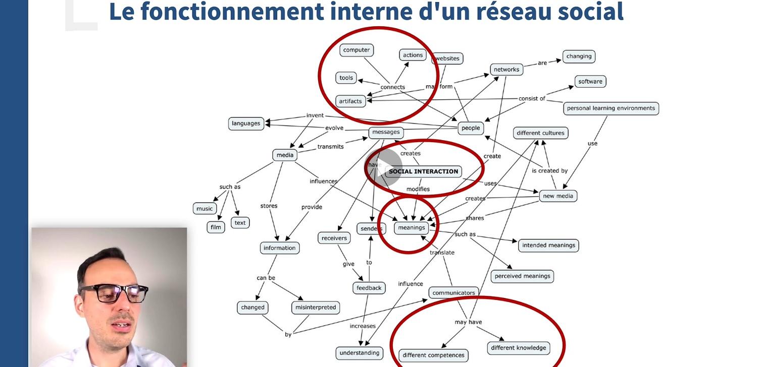 Formation Réseaux sociaux et Marketing digital